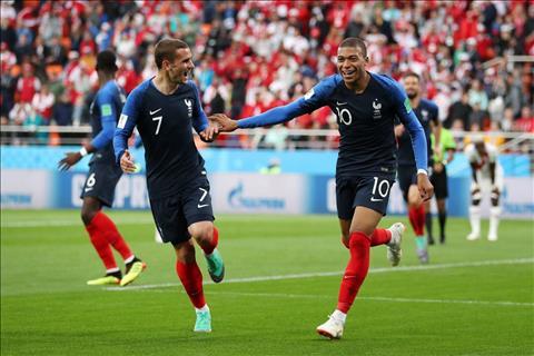 Nhận định Đan Mạch vs Pháp (21h00 ngày 266) Cái bắt tay của người Âu hình ảnh 2
