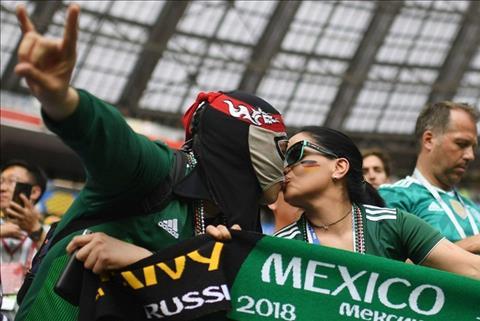 Nu hon kieu Mexico
