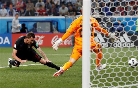 Mandzukic argentina vs croatia