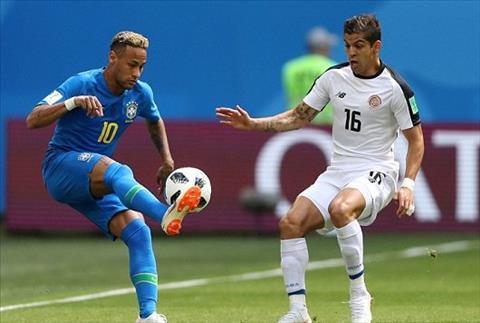 Neymar cua Brazil xu ly ky thuat