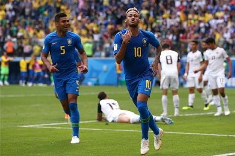 Những thống kê ấn tượng sau trận đấu Brazil 2-0 Costa Rica hình ảnh