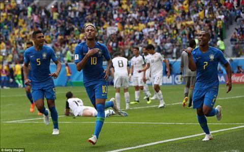 Brazil vs Costa Rica bảng E World Cup 2018 hình ảnh