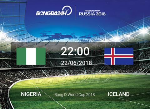 Preview Nigeria vs Iceland