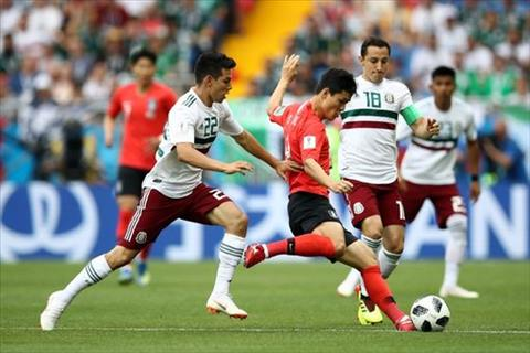 Han Quoc vs Mexico