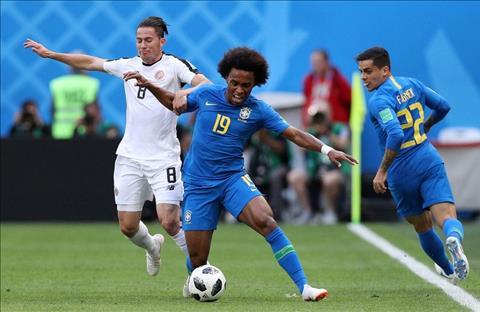 4 điểm nhấn Brazil vs Costa Rica không thể không thể bỏ qua hình ảnh
