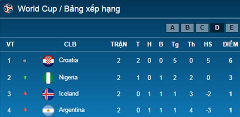 Bang D Argentina
