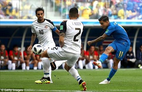 Bài dự thi Ấn tượng World Cup Cảm xúc trận cầu giữa Brazil vs Costa Rica hình ảnh 2