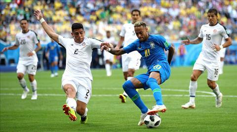 Cảm xúc trận cầu giữa Brazil vs Costa Rica (Bảng E World Cup 2018 hình ảnh