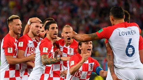 Nhận định Croatia vs Đan Mạch (1h00 ngày 27) Giải đấu của một thế hệ hình ảnh 2