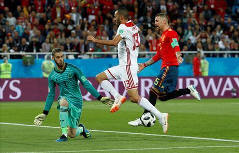 Nhận định Tây Ban Nha vs Nga vòng 18 World Cup 2018 hình ảnh