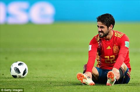 TBN bị loại khỏi World Cup 2018 La Roja mắc kẹt giữa hai thế hệ hình ảnh