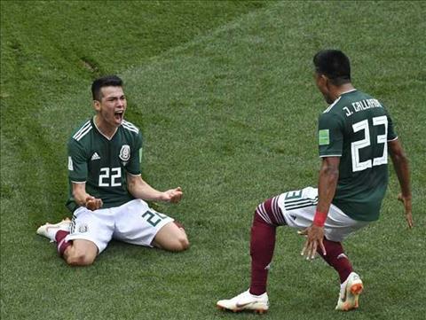 DT Mexico tai World Cup 2018 dang co nhung don tan cong chop nhoang ma ban thang cua Lozano la vi du dien hinh.