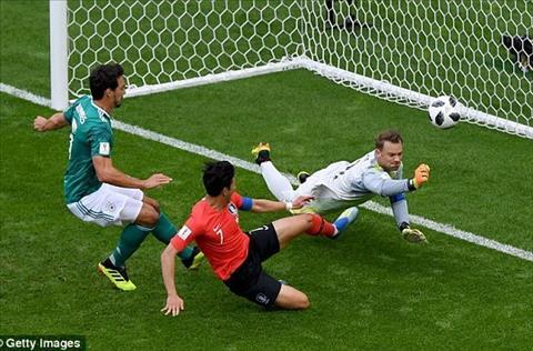 Kết quả Hàn Quốc vs Đức bảng F xem kết quả World Cup 2018 đêm qua hình ảnh
