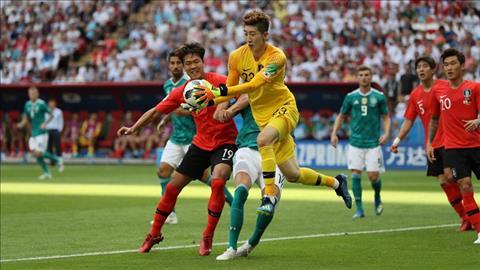 Thủ môn Hàn Quốc tiết lộ lý do chơi hay trong trận thắng Đức hình ảnh