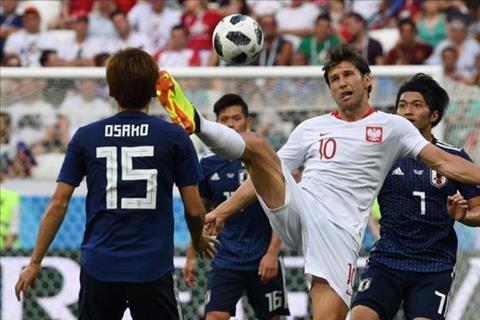 Thống kê không thể bỏ qua trận Nhật Bản 0-1 Ba Lan hình ảnh