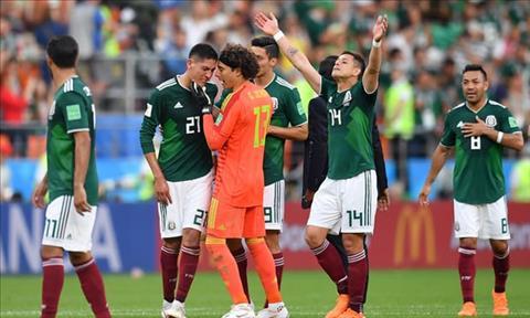 DT Mexico thua Thuy Dien va chi co the di tiep nho vao ket qua tran Han Quoc vs Duc.