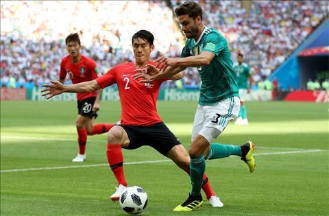 Những thống kê đáng nhớ sau trận đấu Đức 0-2 Hàn Quốc hình ảnh