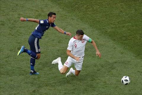 Lewandowski bo lo co hoi kho tin