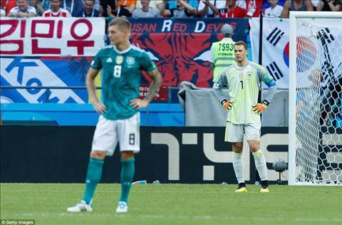 Southgate lấy ĐT Đức làm bài học cho các cầu thủ tuyển Anh hình ảnh