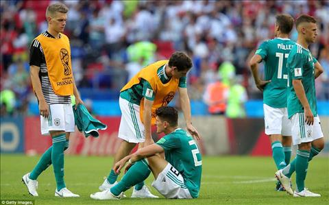 Duc bi loai khoi World Cup 2018