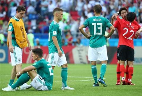 Bài dự thi Ấn tượng WC Nếu một ngày bóng đá thế giới không còn sự xuất hiện của Đức hình ảnh 2