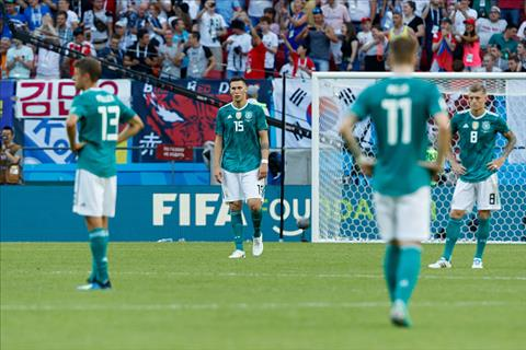 Bài dự thi Nếu một ngày bóng đá không còn sự xuất hiện của Đức hình ảnh
