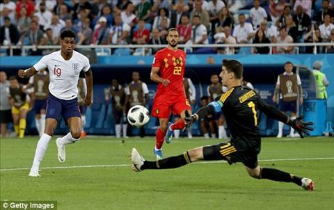 Thống kê Anh vs Bỉ - Bảng G World Cup 2018 hình ảnh