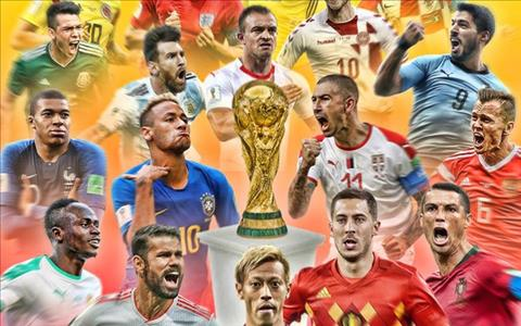 Những thông tin cần biết về vòng 18 World Cup 2018 hình ảnh