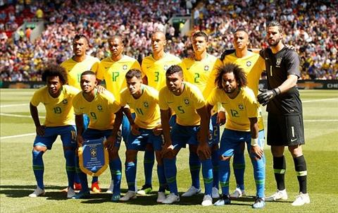 Brazil doi hinh vs Croatia
