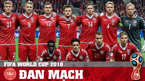 LTĐ - Lịch thi đấu World Cup 2018 của đội tuyển Đan Mạch hình ảnh