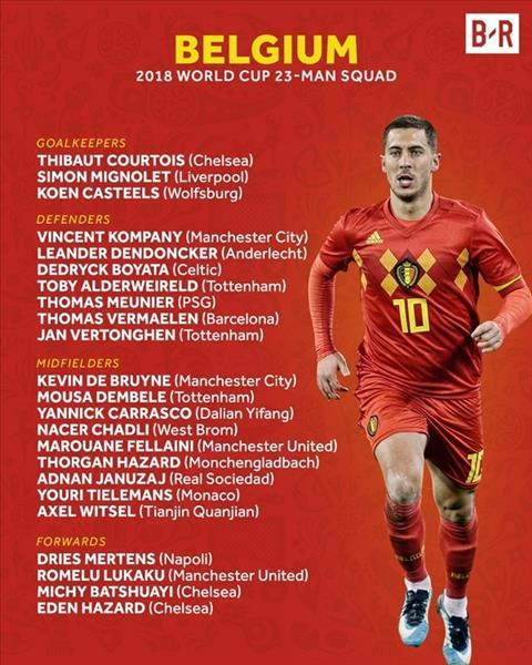 Danh sách đội tuyển Bỉ, cầu thủ Bỉ tham dự World Cup 2018 hình ảnh