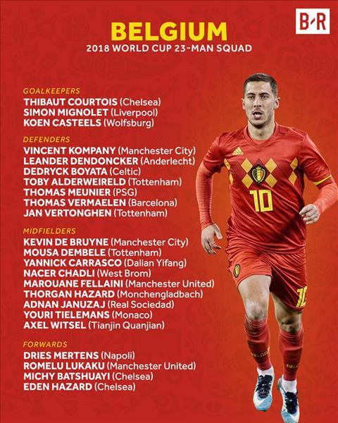 Nhận định bảng G World Cup 2018 Người Âu biểu dương sức mạnh hình ảnh 2