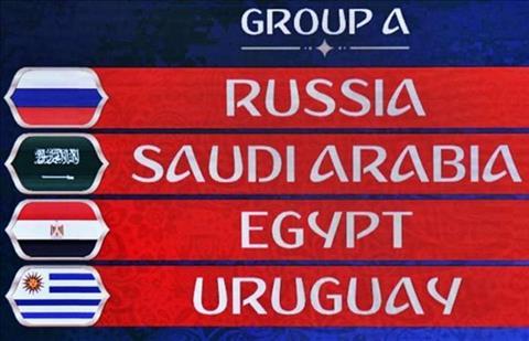 bang A World Cup 2018 ava