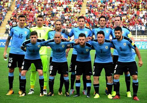 Danh sach doi tuyen Uruguay tham du World Cup 2018