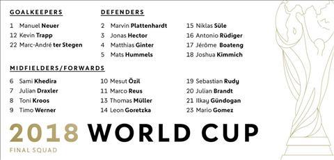 Danh sách đội tuyển Đức World Cup 2018 cầu thủ Đức World Cup 2018 hình ảnh