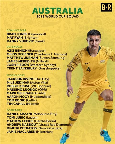 Danh sách cầu thủ Australia World Cup 2018, đội tuyển Úc hình ảnh