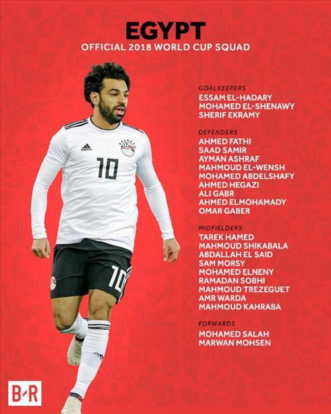 Danh sách đội tuyển Ai Cập World Cup 2018, cầu thủ Ai Cập hình ảnh