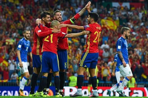 Nhận định bảng B World Cup 2018 và Nội chiến Iberia hình ảnh