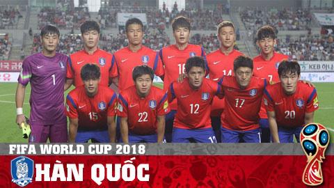 Lịch thi đấu Hàn Quốc World Cup 2018, LTĐ Hàn Quốc tại World Cup hình ảnh