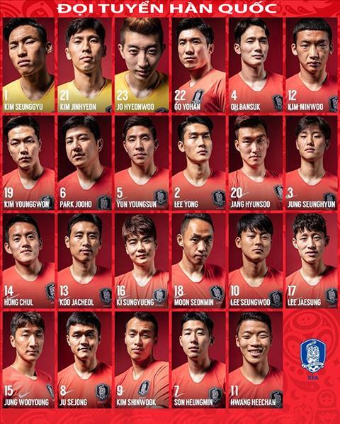 Danh sách tuyển Hàn Quốc World Cup 2018, cầu thủ Hàn Quốc hình ảnh