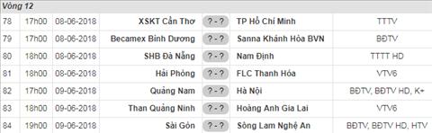 Lich thi dau V-League vong 12