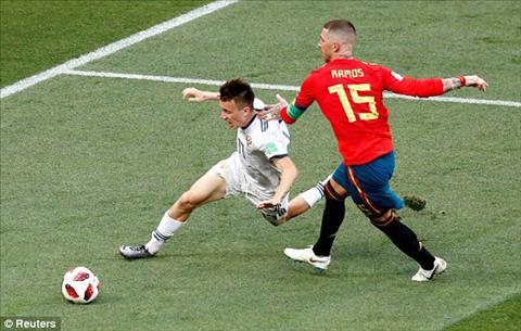 Tay Ban Nha vs Nga