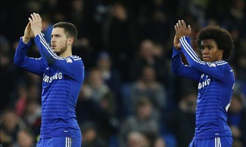 HLV Sarri muon chuyen nhuong Chelsea 2018 giu chan Hazard va Willian