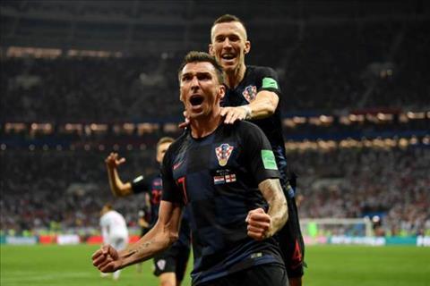 Thống kê Croatia vs Anh - Bán kết World Cup 2018 hình ảnh
