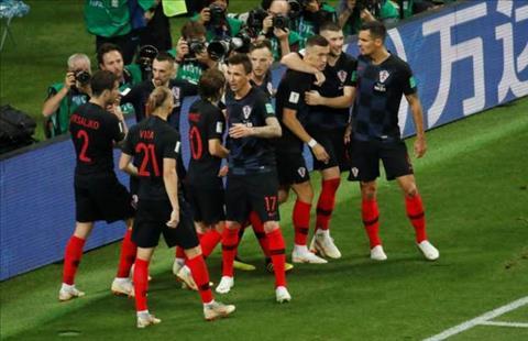 Croatia an mung ban go 1-1