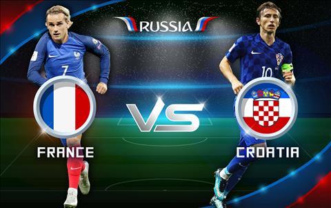 Sống cùng World Cup 2018 số 30: Nhận định chung kết Pháp vs Croatia