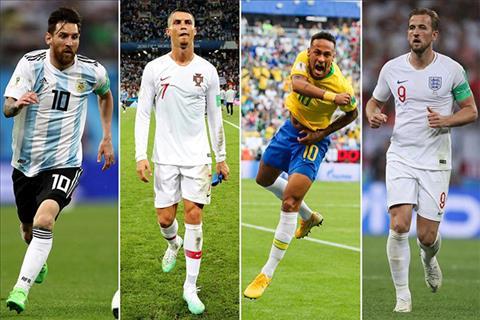 """""""Thánh ăn vạ"""" Neymar hot nhất trên Facebook tại Anh mùa World Cup 2018"""