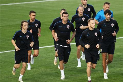 doi hinh Croatia tap luyen