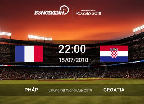 Pháp 4-2 Croatia: Les Bleus lần thứ 2 vô địch World Cup sau trận cầu kinh điển