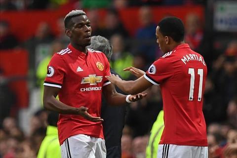 HLV Mourinho nói về Pogba và Martial xoay quanh mâu thuẫn hình ảnh